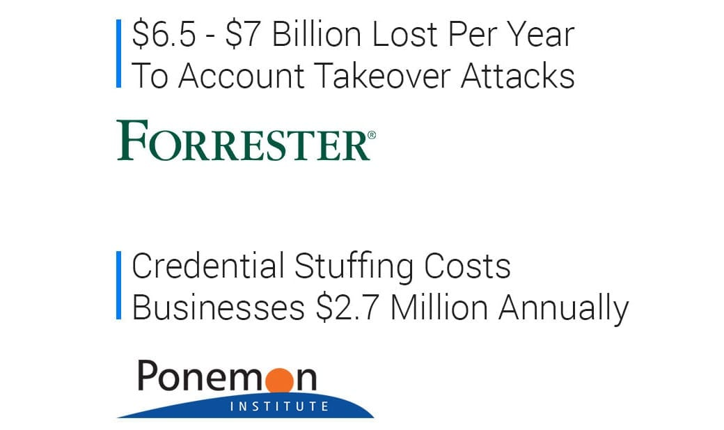 Statistics for Retailers Account Takeover Attack