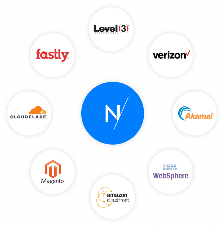 netacea integrations