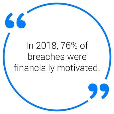 Breaches Statistic
